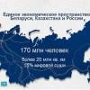 Казахстан поднял вопрос об отказе от единого тарифа на транзитные перевозки в рамках соглашений Таможенного Союза